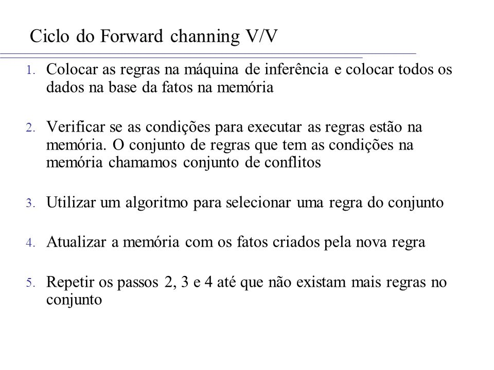 Ciclo do Forward channing V/V
