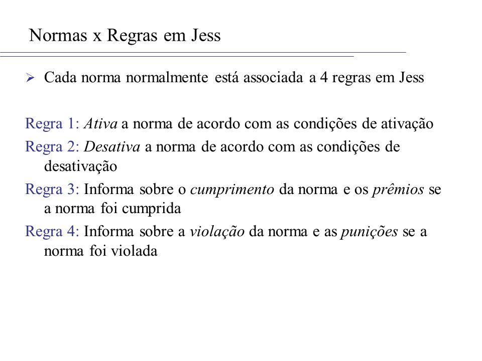 Normas x Regras em Jess Cada norma normalmente está associada a 4 regras em Jess. Regra 1: Ativa a norma de acordo com as condições de ativação.