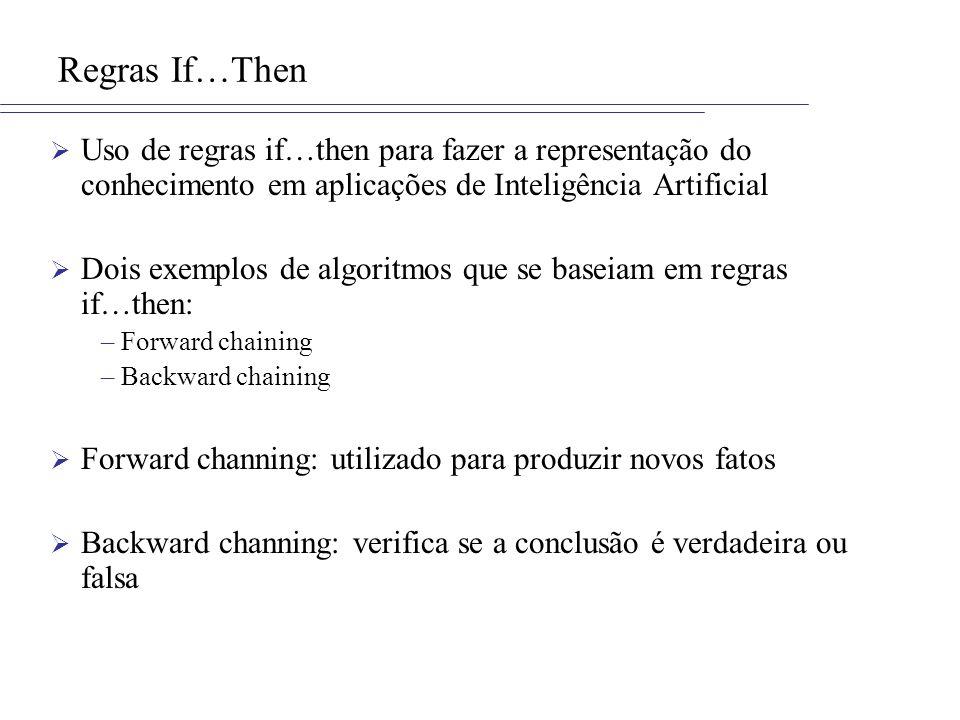 Regras If…Then Uso de regras if…then para fazer a representação do conhecimento em aplicações de Inteligência Artificial.