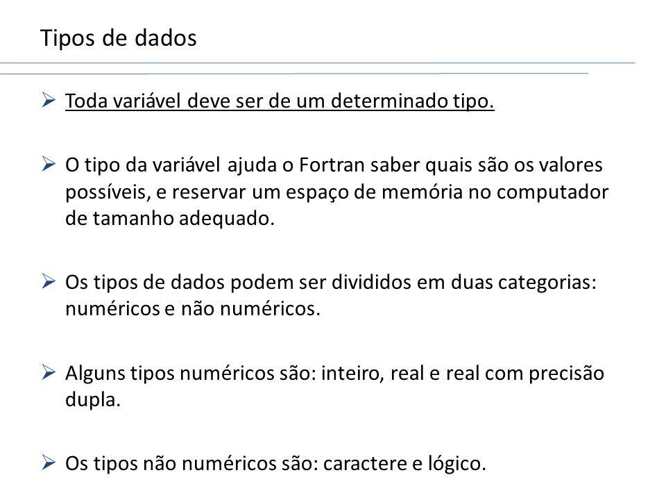 Tipos de dados Toda variável deve ser de um determinado tipo.