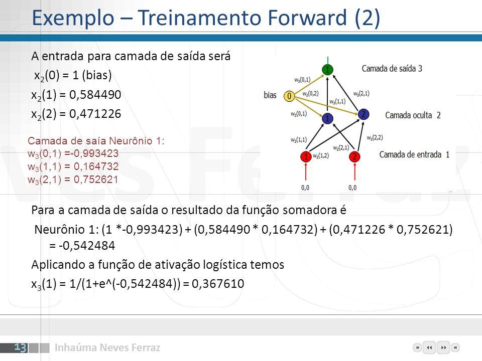 Exemplo – Treinamento Forward (2)