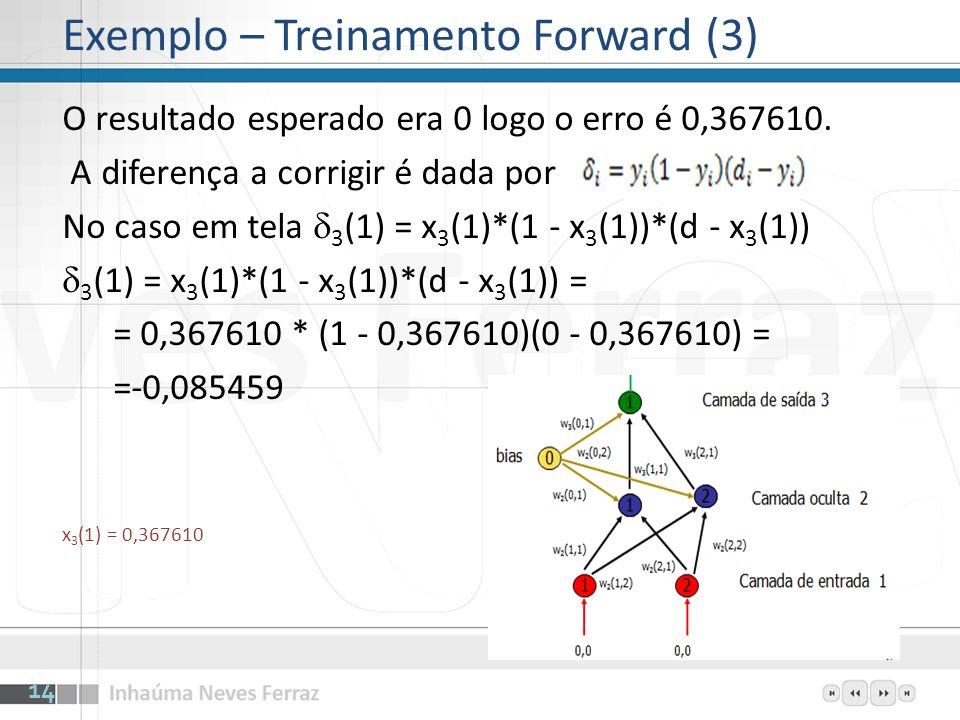 Exemplo – Treinamento Forward (3)