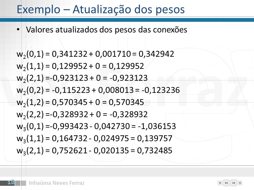 Exemplo – Atualização dos pesos