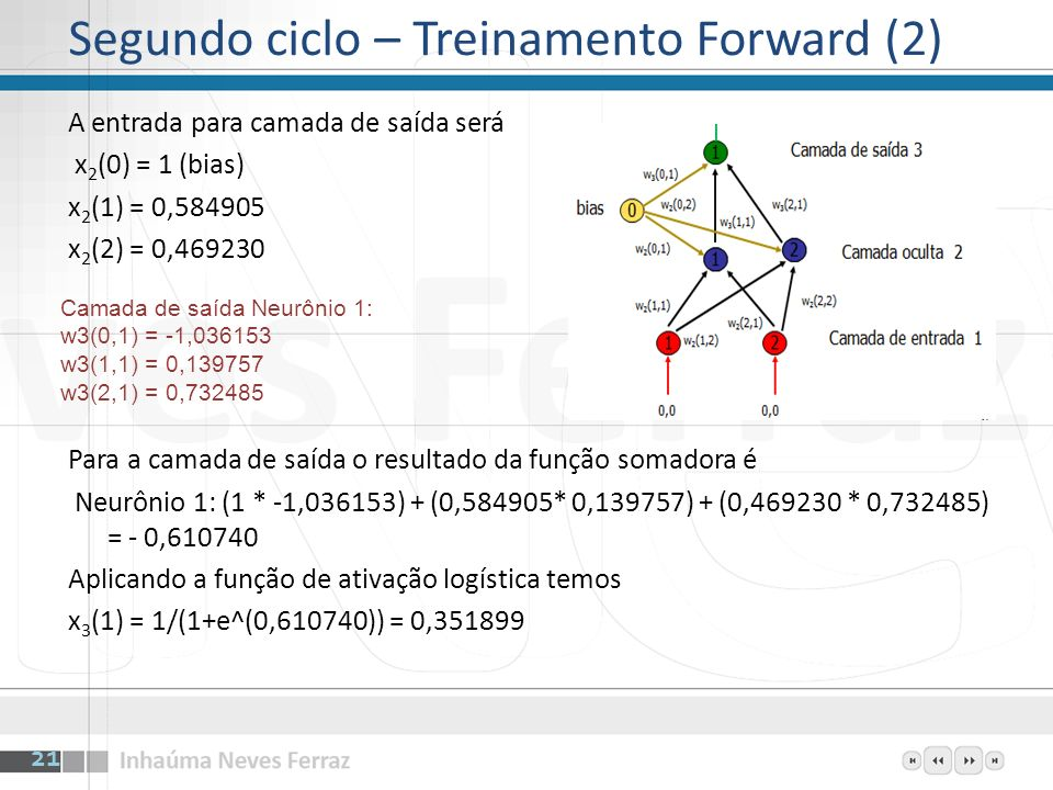 Segundo ciclo – Treinamento Forward (2)