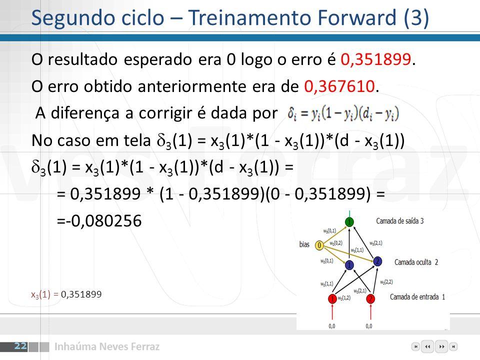 Segundo ciclo – Treinamento Forward (3)