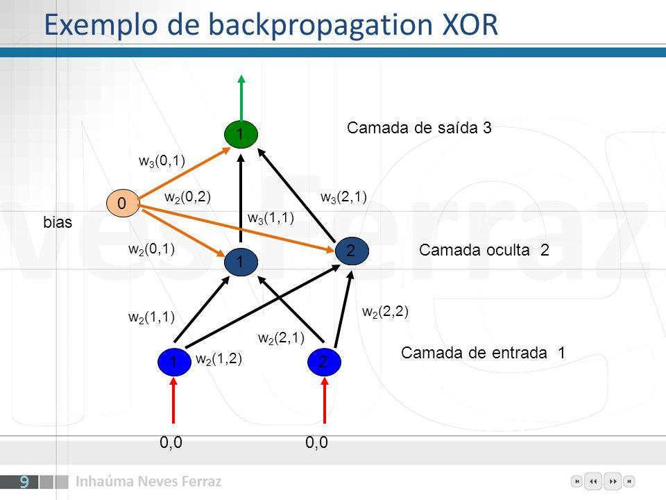 Exemplo de backpropagation XOR