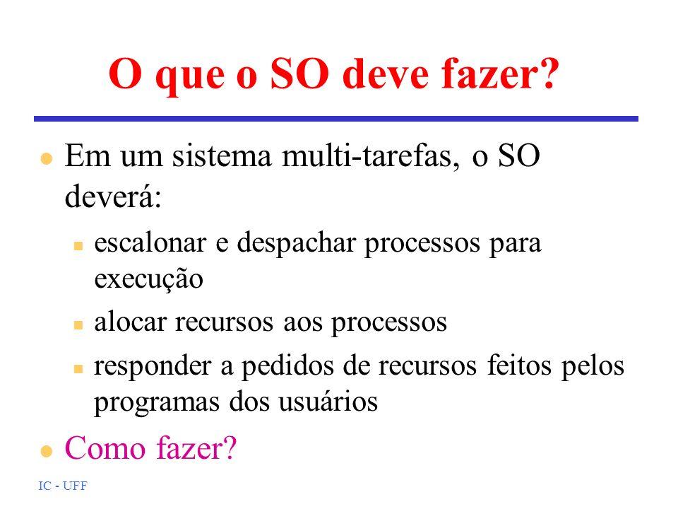 O que o SO deve fazer Em um sistema multi-tarefas, o SO deverá: