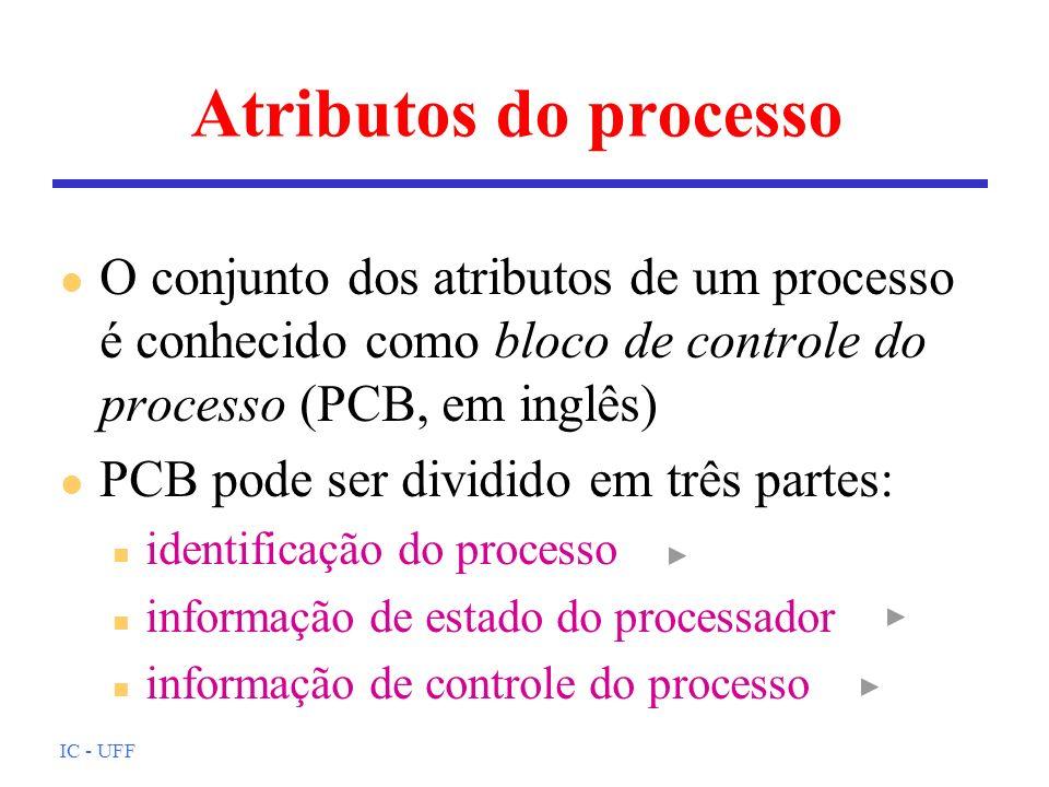 Atributos do processo O conjunto dos atributos de um processo é conhecido como bloco de controle do processo (PCB, em inglês)