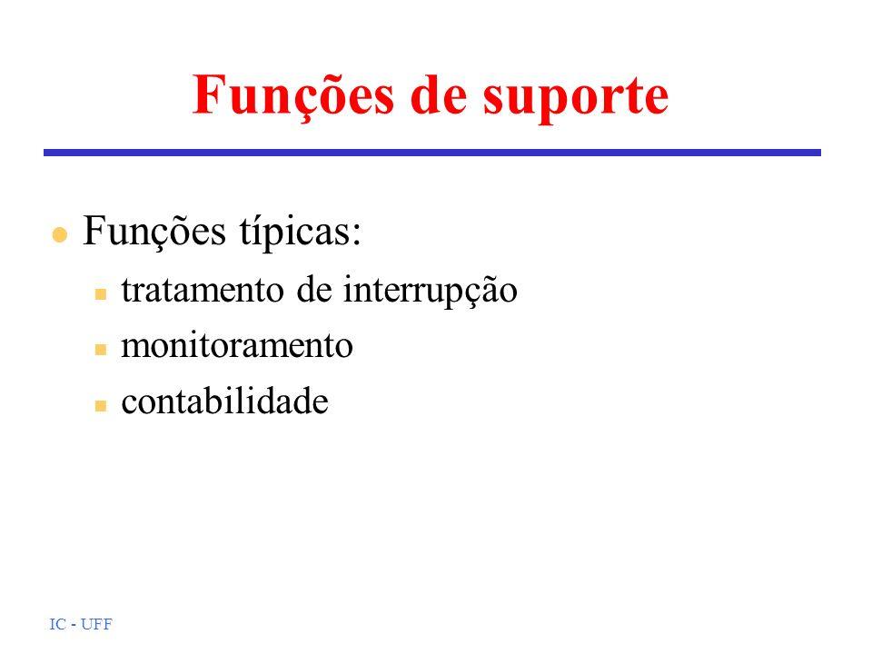 Funções de suporte Funções típicas: tratamento de interrupção