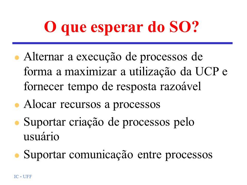 O que esperar do SO Alternar a execução de processos de forma a maximizar a utilização da UCP e fornecer tempo de resposta razoável.