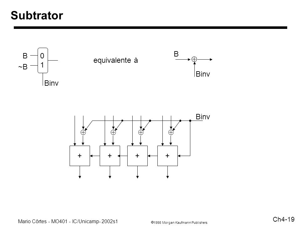 Subtrator 0 1 Binv B ~B  B Binv equivalente à Binv + 