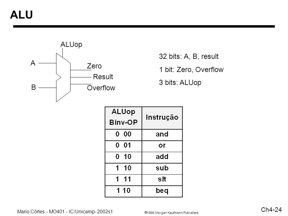 ALU ALUop 32 bits: A, B, result 1 bit: Zero, Overflow A Zero