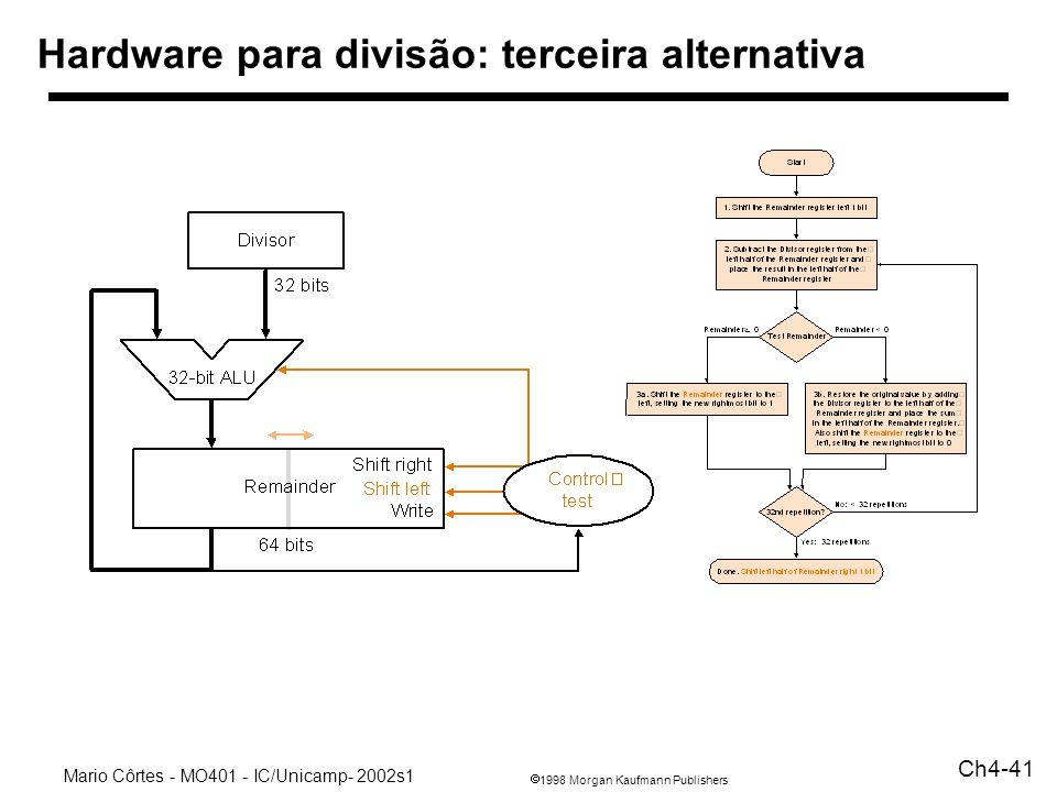 Hardware para divisão: terceira alternativa