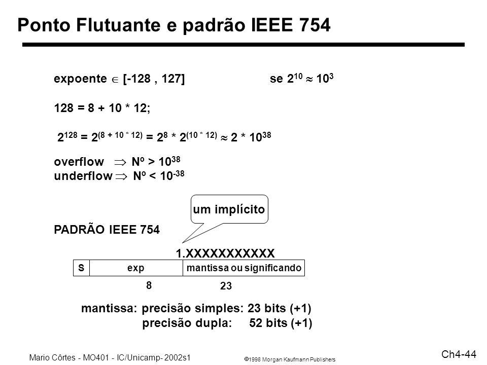 Ponto Flutuante e padrão IEEE 754
