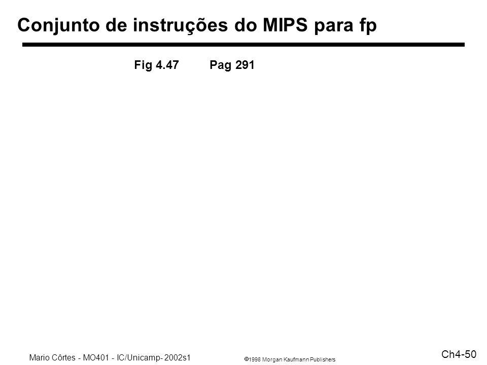Conjunto de instruções do MIPS para fp