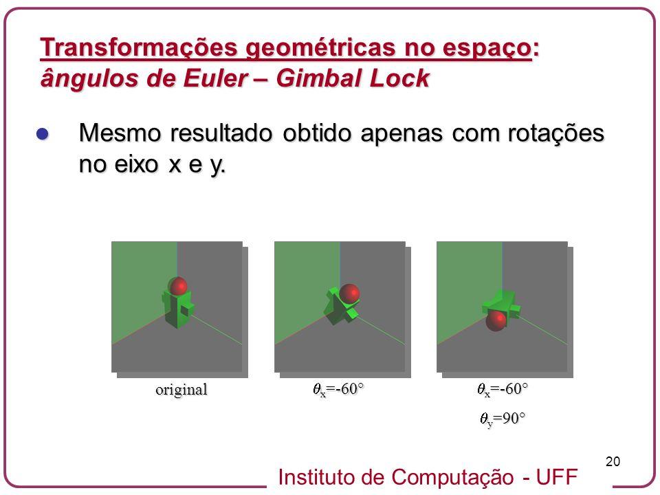 Transformações geométricas no espaço: ângulos de Euler – Gimbal Lock