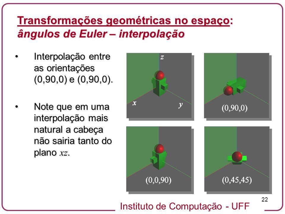 Transformações geométricas no espaço: ângulos de Euler – interpolação