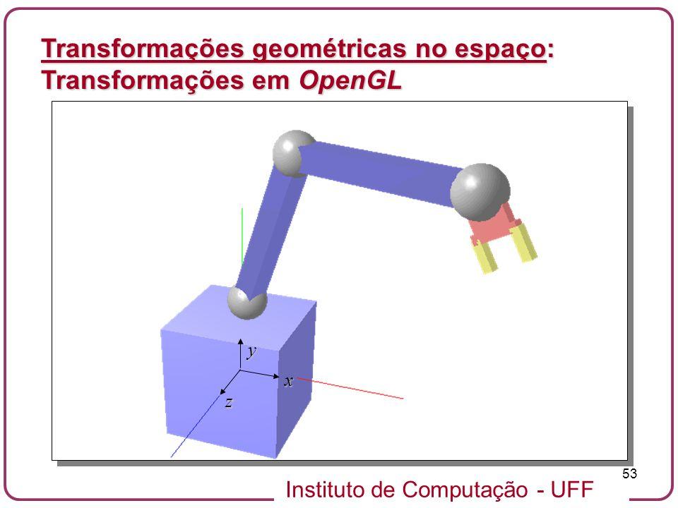 Transformações geométricas no espaço: Transformações em OpenGL