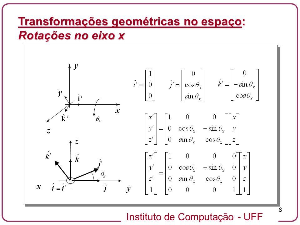 Transformações geométricas no espaço: Rotações no eixo x