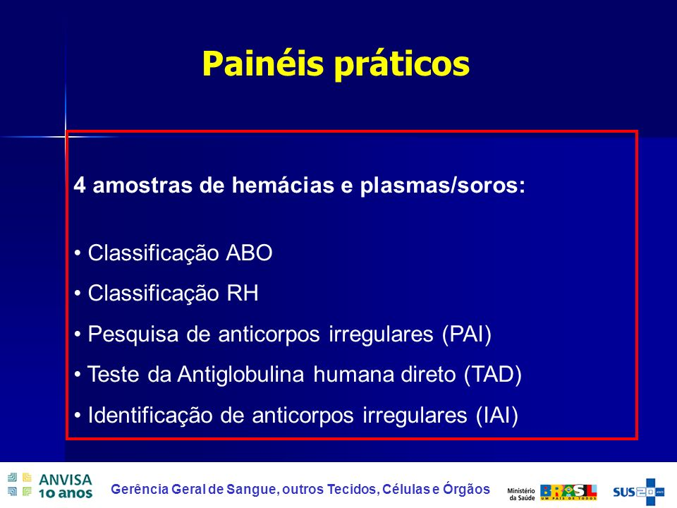 Painéis práticos 4 amostras de hemácias e plasmas/soros: