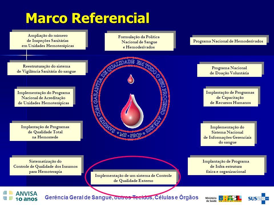 Marco Referencial Programa Nacional de Doação Voluntária
