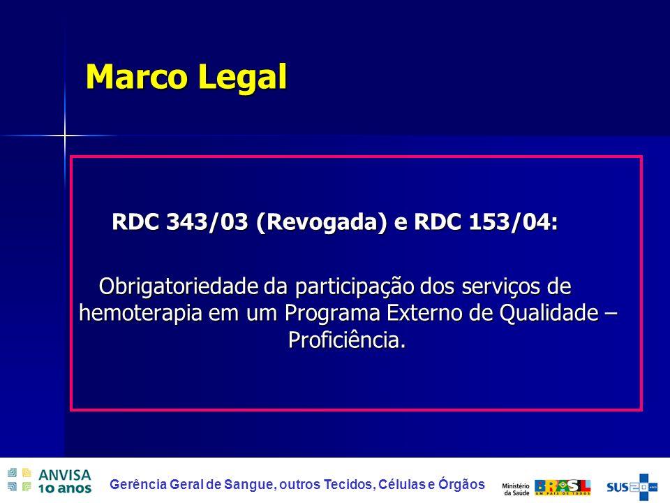 RDC 343/03 (Revogada) e RDC 153/04: