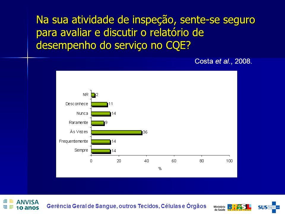 Na sua atividade de inspeção, sente-se seguro para avaliar e discutir o relatório de desempenho do serviço no CQE