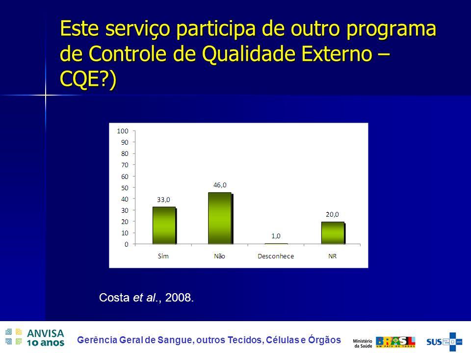 Este serviço participa de outro programa de Controle de Qualidade Externo – CQE )