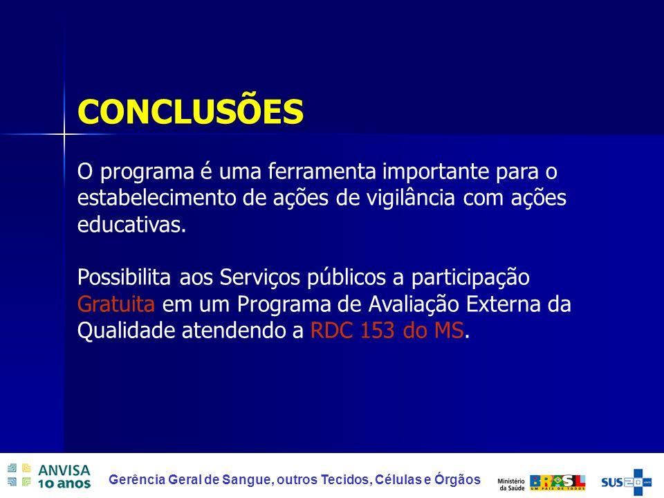 CONCLUSÕES O programa é uma ferramenta importante para o estabelecimento de ações de vigilância com ações educativas.