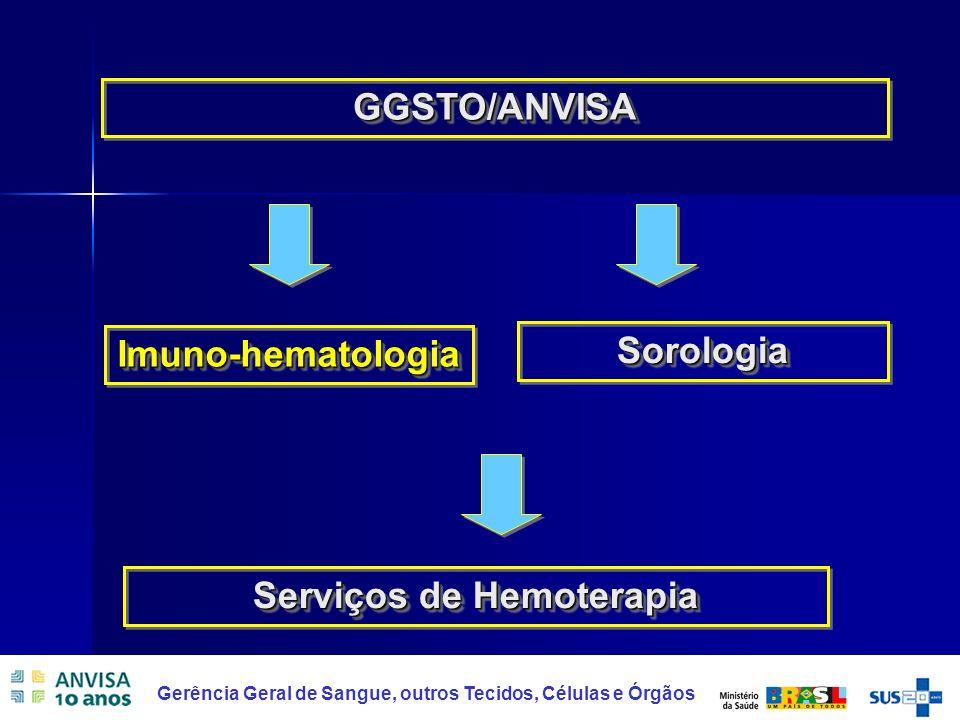 Serviços de Hemoterapia