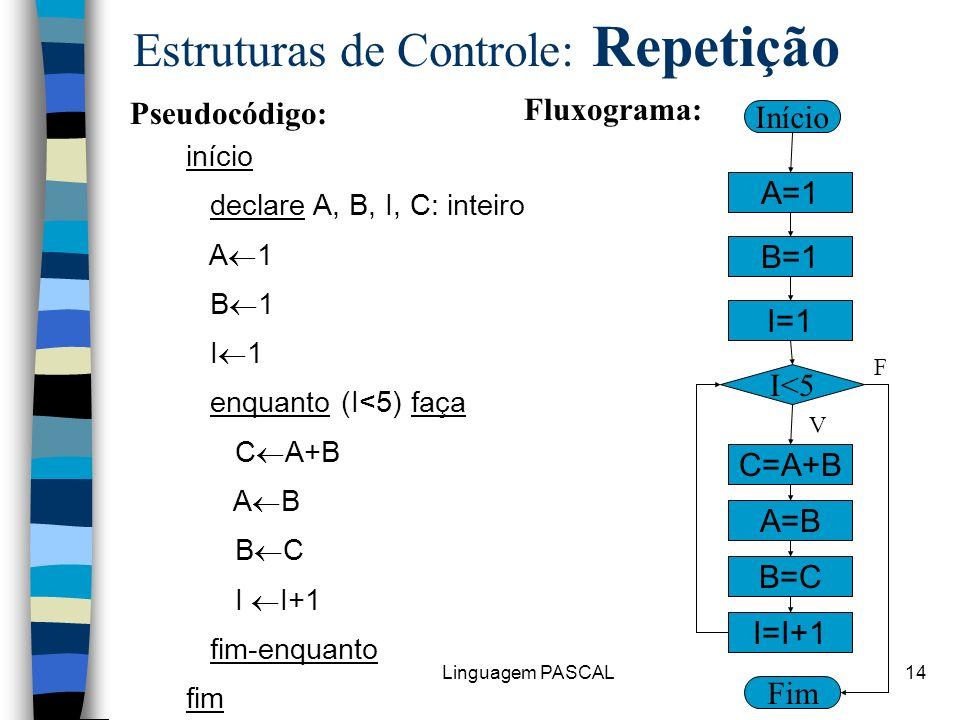 Estruturas de Controle: Repetição