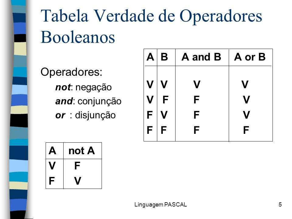 Tabela Verdade de Operadores Booleanos