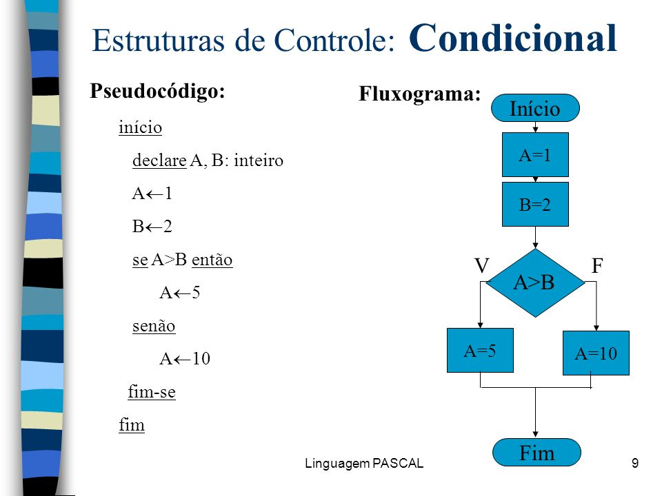 Estruturas de Controle: Condicional