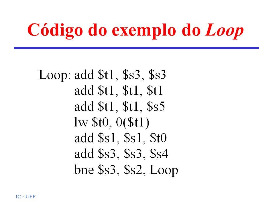 Código do exemplo do Loop