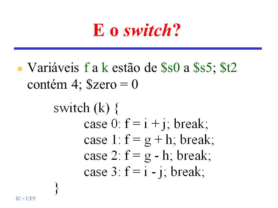 E o switch Variáveis f a k estão de $s0 a $s5; $t2 contém 4; $zero = 0 IC - UFF