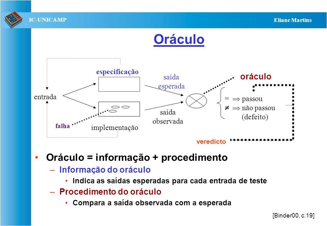 Oráculo Oráculo = informação + procedimento oráculo