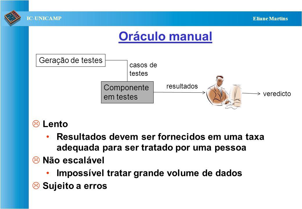 Oráculo manual Geração de testes. casos de testes. Componente. em testes. resultados. veredicto.