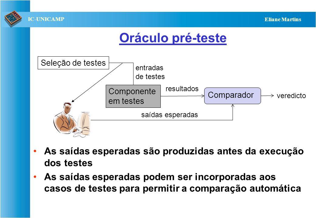 Oráculo pré-testeSeleção de testes. entradas de testes. resultados. Componente. em testes. Comparador.