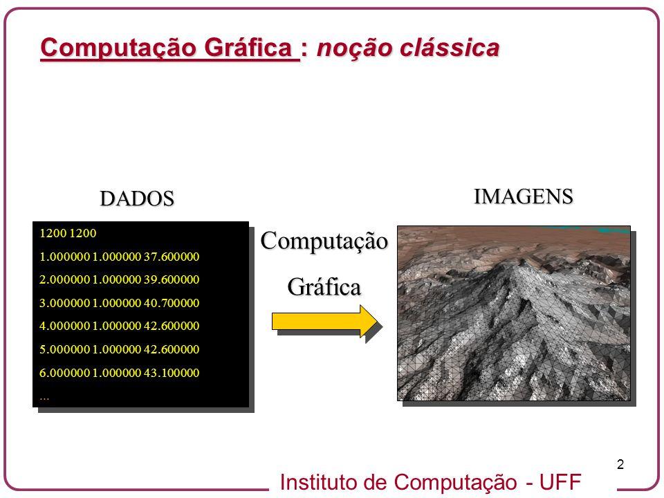 Computação Gráfica : noção clássica
