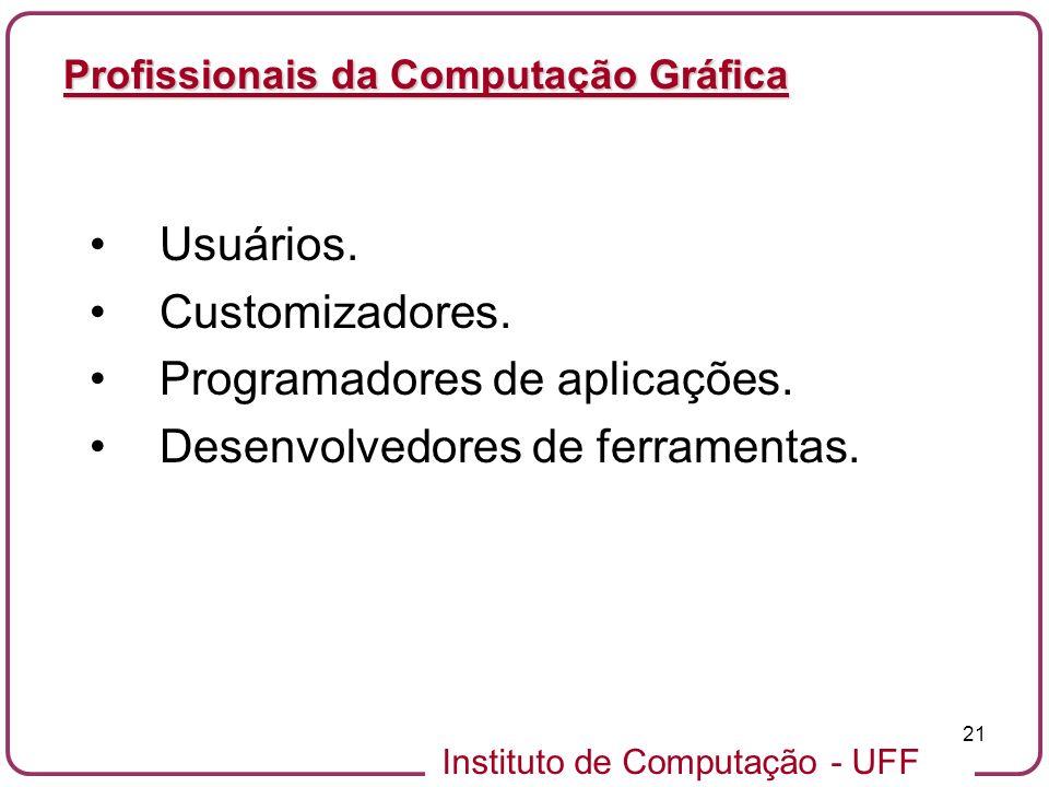 Programadores de aplicações. Desenvolvedores de ferramentas.