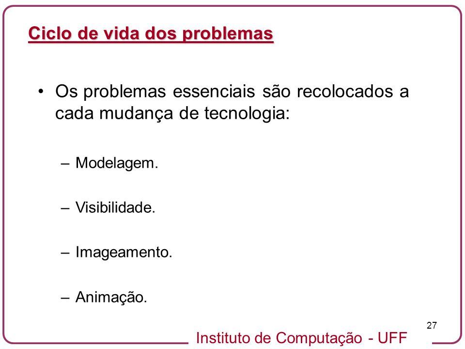 Ciclo de vida dos problemas