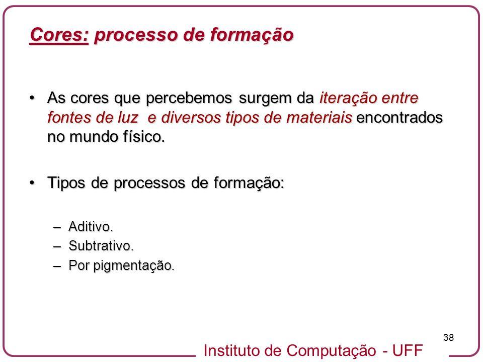 Cores: processo de formação
