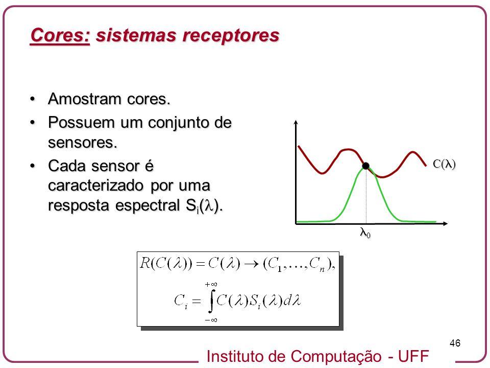 Cores: sistemas receptores