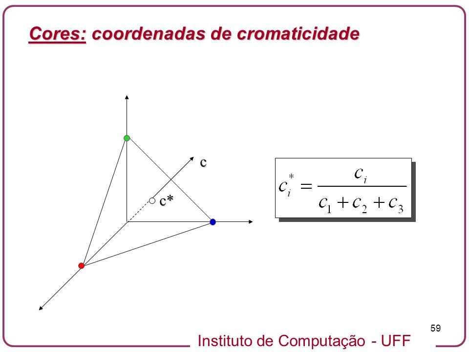 Cores: coordenadas de cromaticidade