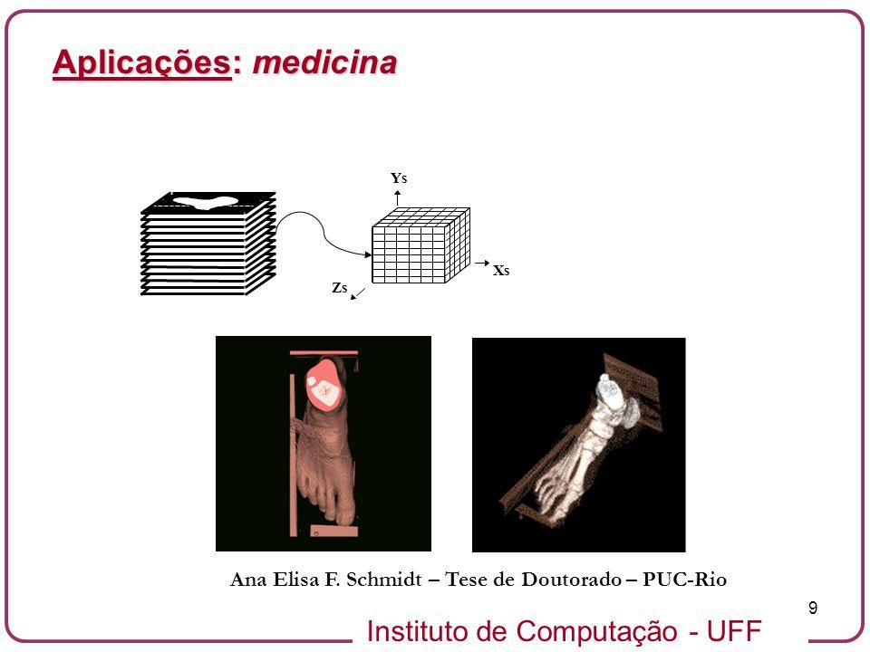 Aplicações: medicina Zs Xs Ys Ana Elisa F. Schmidt – Tese de Doutorado – PUC-Rio