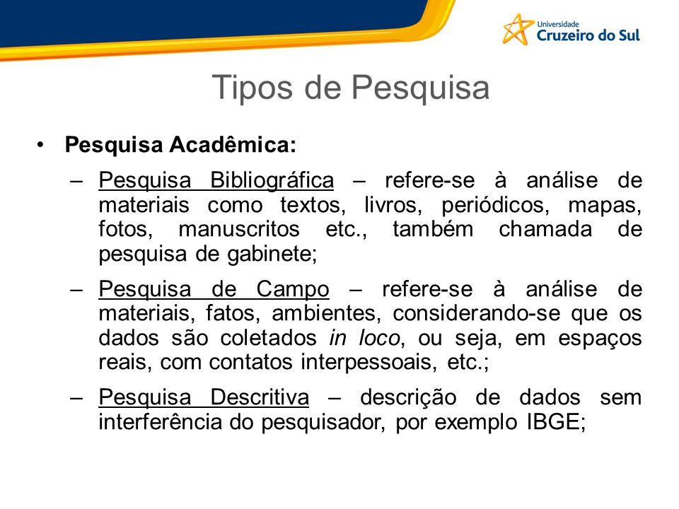 Tipos de Pesquisa Pesquisa Acadêmica: