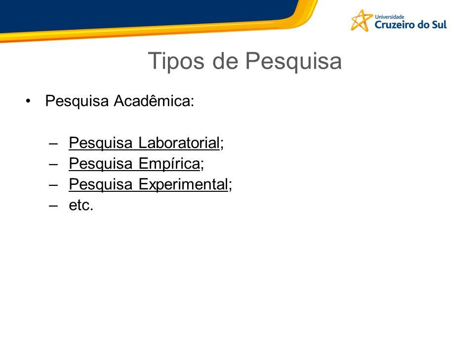 Tipos de Pesquisa Pesquisa Acadêmica: Pesquisa Laboratorial;