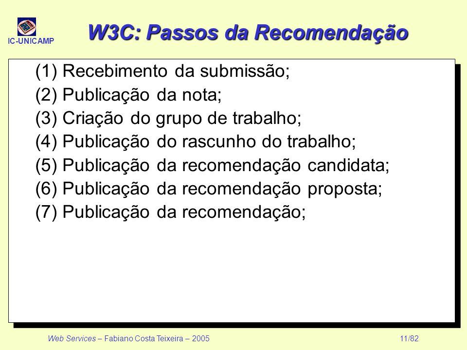 W3C: Passos da Recomendação
