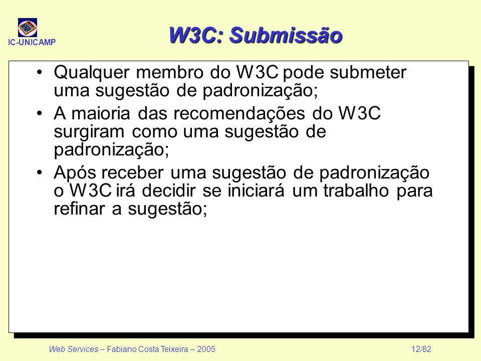 W3C: Submissão Qualquer membro do W3C pode submeter uma sugestão de padronização;