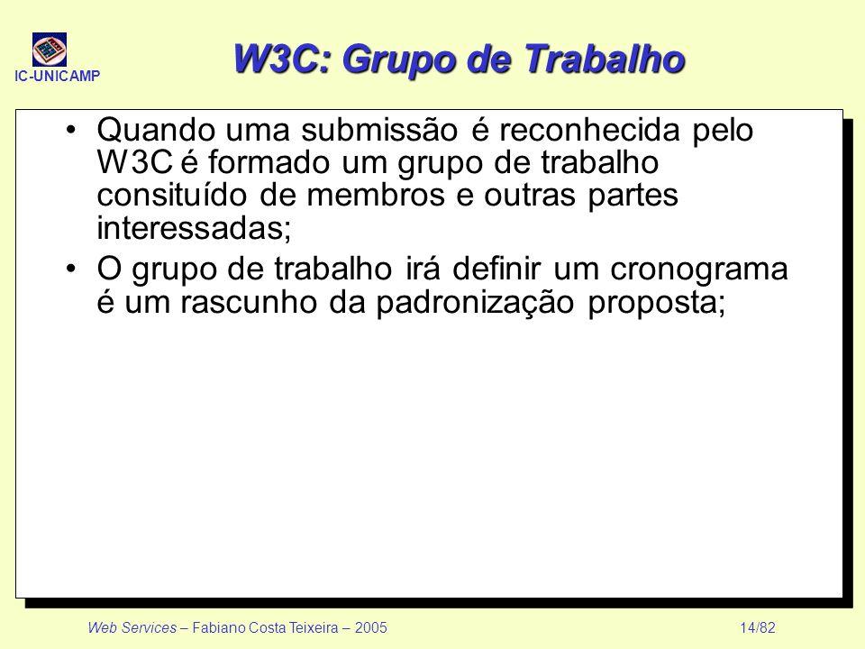 W3C: Grupo de Trabalho